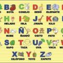 История Испанского Алфавита