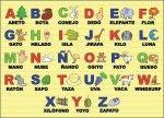Испанский алфавит и знаки препинания